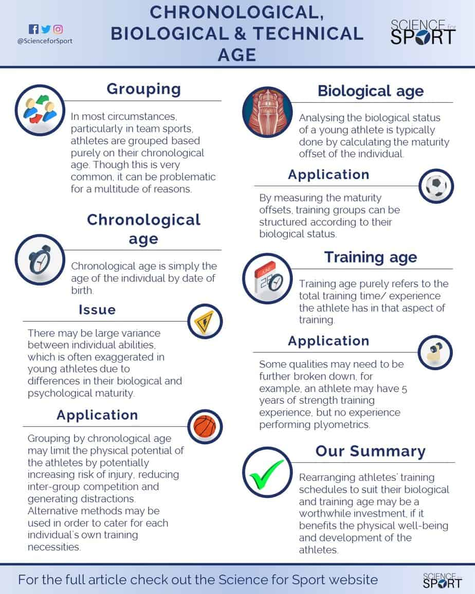 Chronological, technical and biological age