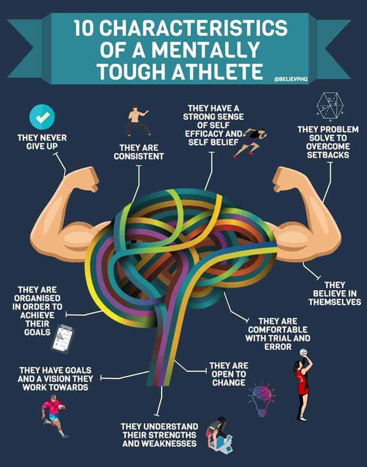 10 Characteristics of a Mentally Tough Athlete | Science ...