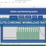 Acute:Chronic Workload Ratio - Science for Sport