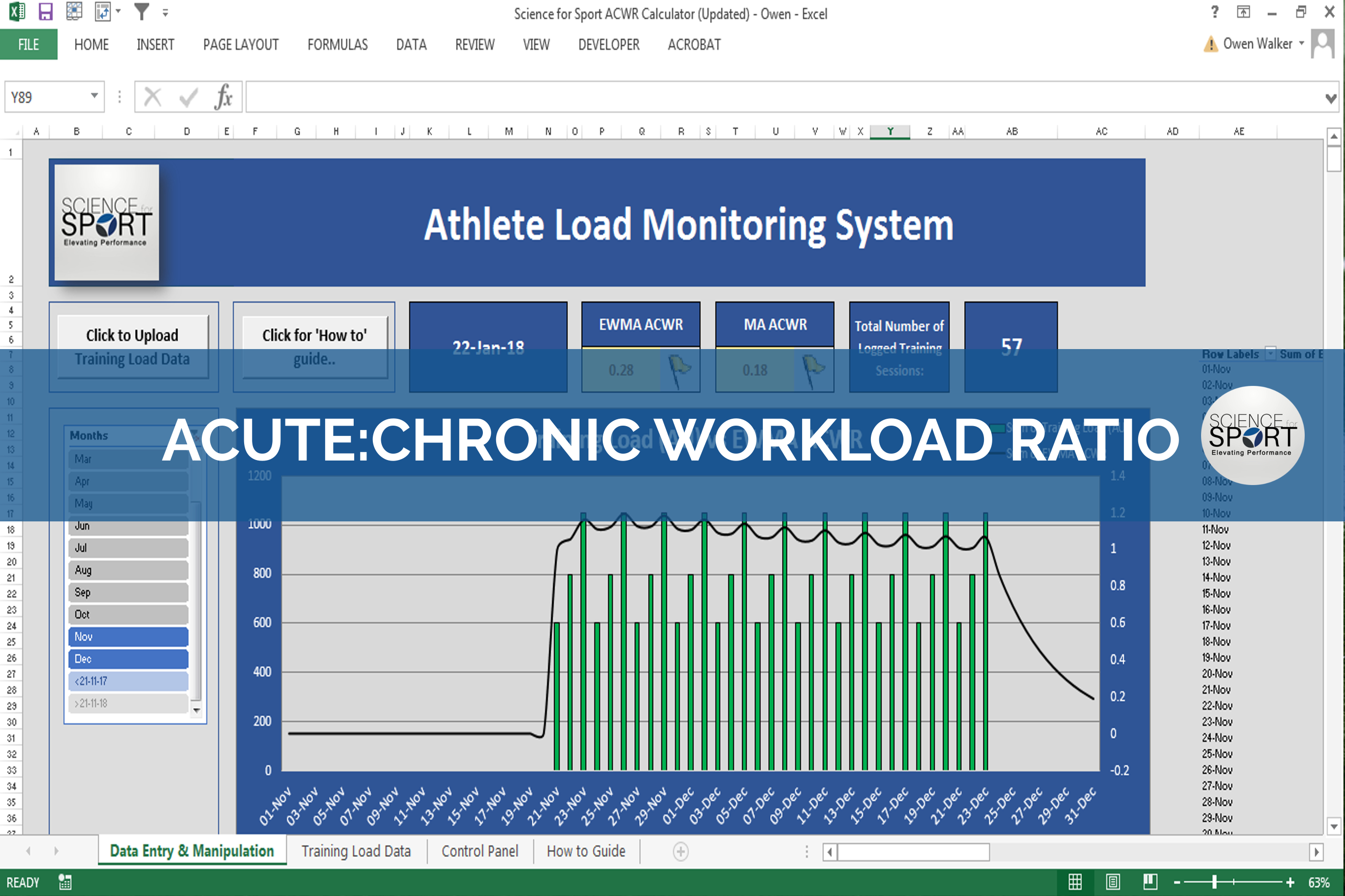 acute chronic workload ratio science for sport