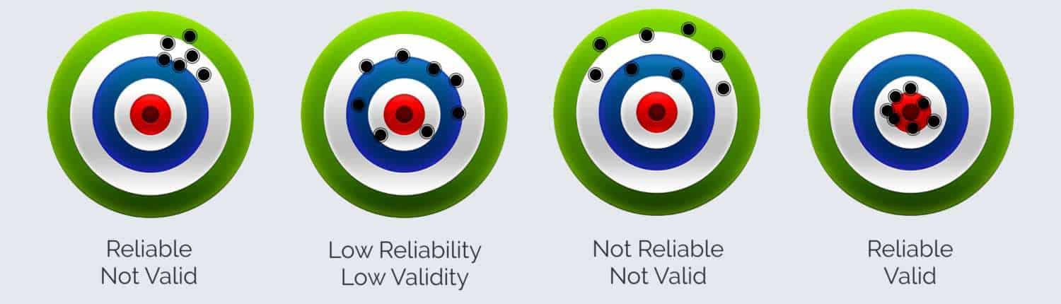 Reliability - Science for Sport