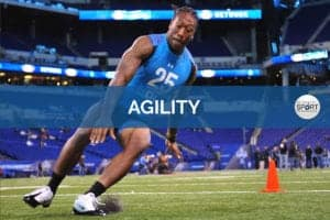 Agility - Science for Sport
