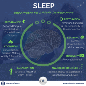 Sleep Benefits