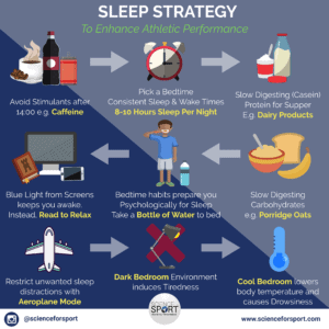 Sleep Strategy