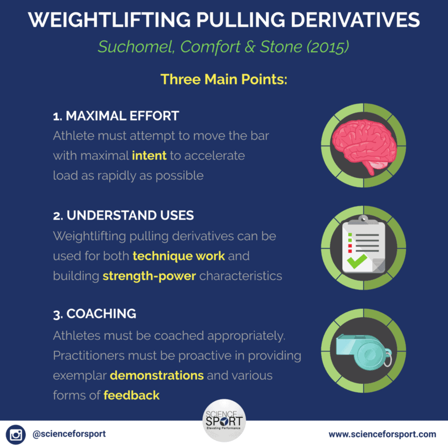 Weightlifting Pulling Derivatives - Part 3
